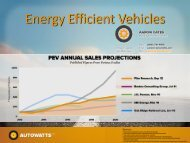 Energy Efficient Vehicles - Hawaii Energy Policy Forum