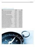 Zins Zertifikate - Aktien - Seite 7