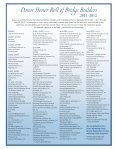 2012 grant recipients - Nailba - Page 3