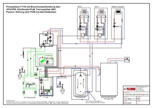 Prinzipskizze F1145 mit Brauchwasserbereitung über VPANPB - Nibe
