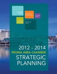 STRATEGIC PLANNING - Peoria Area Chamber of Commerce