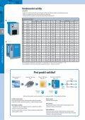 Úprava vzduchu - VSK Profi - Page 4