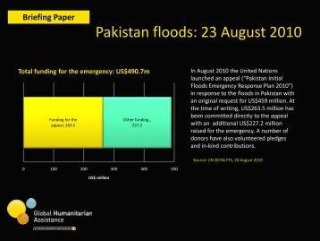 Pakistan Floods 2010 - Global Humanitarian Assistance
