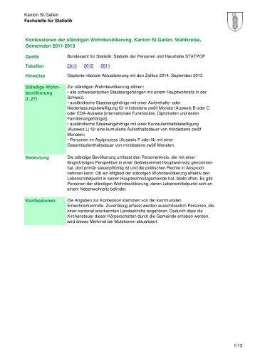 22 kB, PDF - Öffentliche Statistik Kanton St.Gallen