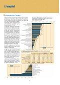 Emploi, chômage et création d'entreprises en région lyonnaise - Opale - Page 2