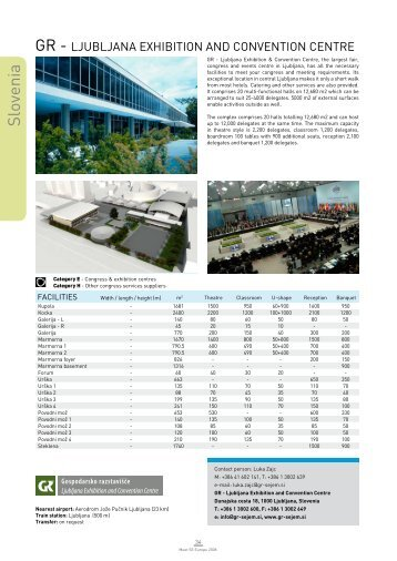 Slovenia - Kongres Magazine