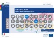 Etat davancement_01-05-13.pdf - Europe en France, le portail des ...