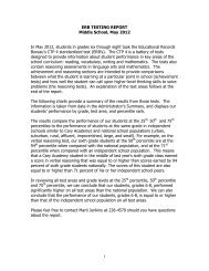 ERB TESTING REPORT - Cary Academy