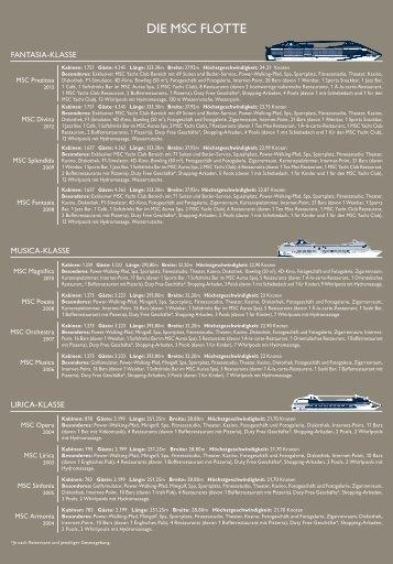 Die MSC Flotte - MSC Kreuzfahrten