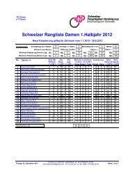 1. Halbjahr 2012 - Rollstuhl - Tennis Schweiz