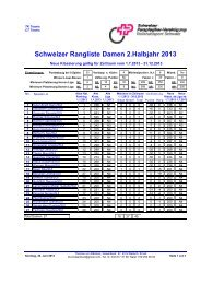 2. Halbjahr 2013 - Rollstuhl - Tennis Schweiz