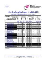 1. Halbjahr 2013 - Rollstuhl - Tennis Schweiz