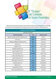 Rappresentazione grafica (1030 KB) - Comune di Sesto Fiorentino