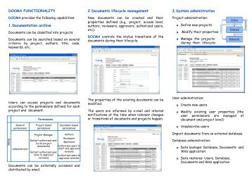 DOCMA FUNCTIONALITY 1. Documentation archive 2. Documents ...