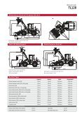 wheeled lo ader tl120 - Page 3