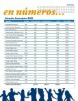 Sabat Arrasó - Municipalidad de Ñuñoa - Page 7