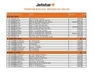 THỐNG KÊ BƯU CỤC MỞ DỊCH VỤ THU HỘ - Jetstar