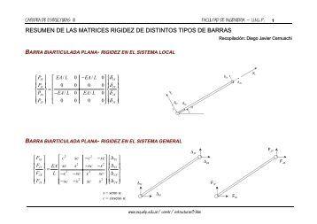 resumen de las matrices rigidez de distintos tipos de barras