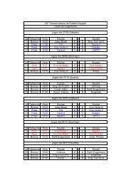 (Tabela Completa 22\272 Torneio Oficial.xls)