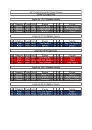 Tabela Futebol Ceng 2009-2