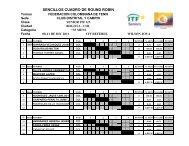 Finals Result Mens Senior ITF G5 Bogotá - Federación Colombiana ...