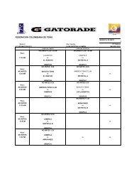 3ra categoría - Federación Colombiana de Tenis