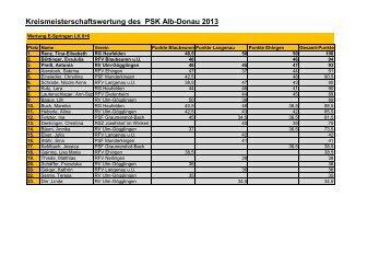 KM Springen 2013 - Pferdesportkreis Alb-Donau