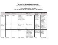 kwa – zulu natal province contact person: malcom ... - Women's Net