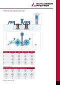 Оборудование для производства строительных ... - HESS Group - Page 5