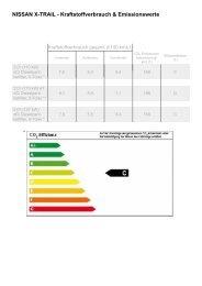 NISSAN X-TRAIL - Kraftstoffverbrauch & Emissionswerte