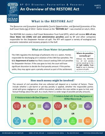 An Overview of the RESTORE Act