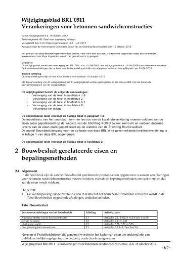 Bouwbesluit 2012 Pdf