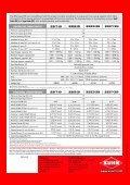 SDM Versatile Leaflet - Kuhn - Page 2