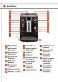 CafeRomatica 710 - Nivona - Page 3