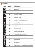CafeRomatica 710 - Nivona - Page 5