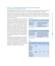 Objetivo 4.3 Promover a Formação Profissional Técnica e ... - Firjan
