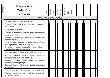 Listas de verificação - Matemática 3º ano - Turma do Francisco