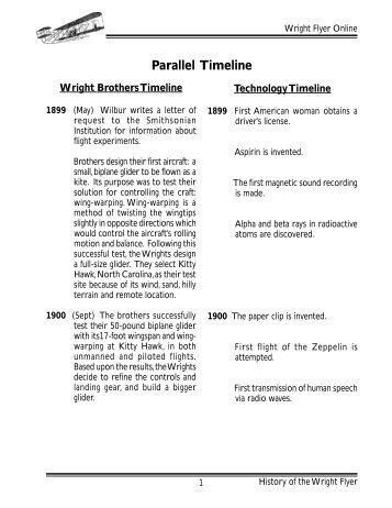 Timeline Worksheet Pbs