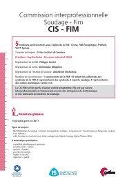 CIS - FIM - Cetim
