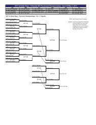 17 18 Draw Boys with results - Volleyball BC