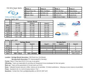 2011040203 13U Girls Results - Volleyball BC