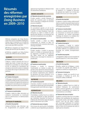Résumés des réformes enregistrées par Doing Business en 2009 ...