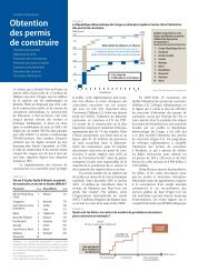 Obtention des permis de construire - Doing Business