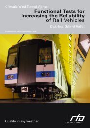Functional Tests for Increasing the Reliability of Rail ... - QUONIA