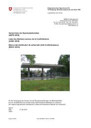 VBTS 2010 - Logistikbasis der Armee LBA