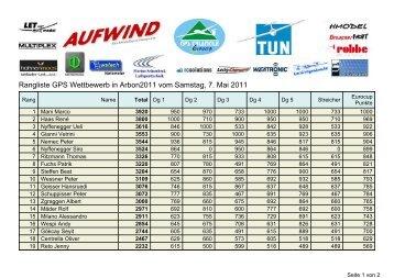 Rangliste GPS Wettbewerb in Arbon2011 vom Samstag, 7. Mai 2011