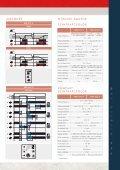 NIVOCONT - Page 4