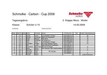 Liste Stand 14.3 U15m+w - Schmolke Carbon