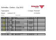 Junioren U19 - Schmolke Carbon