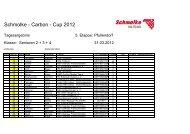 Senioren 2 + 3 + 4 - Schmolke Carbon